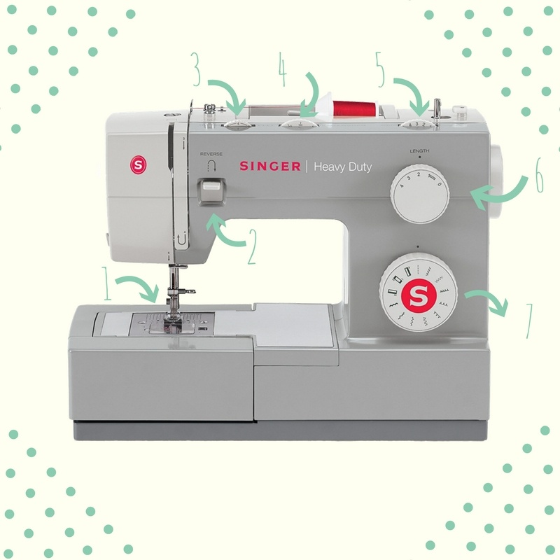 Singer 40 Heavy Duty Sewing Machine Review Sewing From Home Beauteous Singer Sewing Machine Heavy Duty